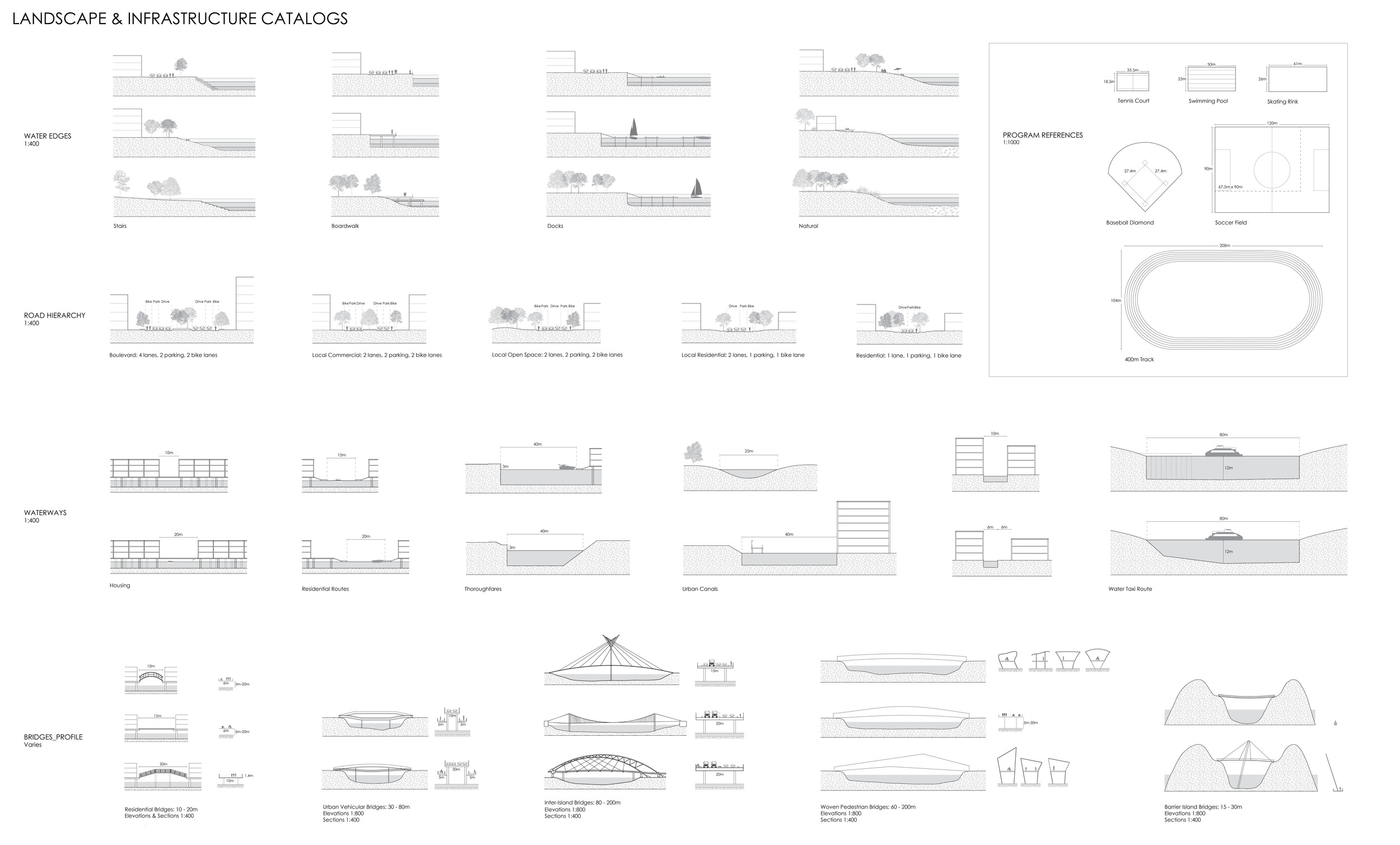 Landscape and Infrastructure Catalogs