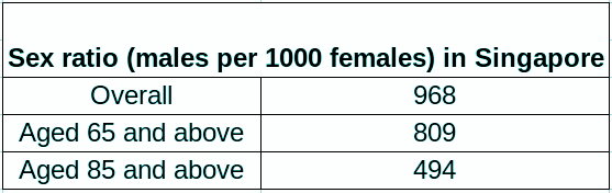 sex ratio.png