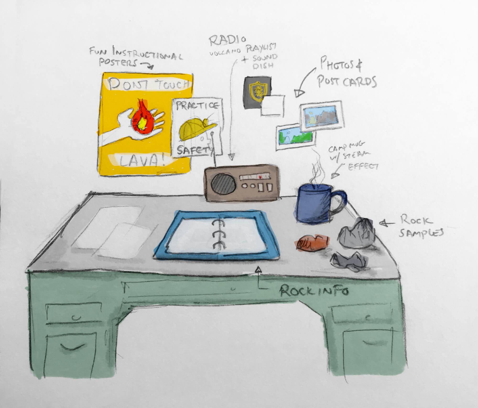 sketch_desk_small.jpg
