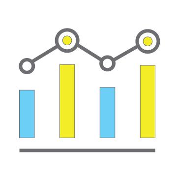 Analyze Markets