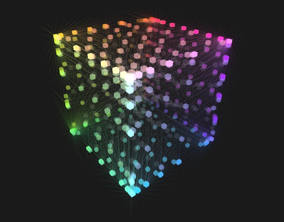 3D LUT Visualisation in LiveGrade software