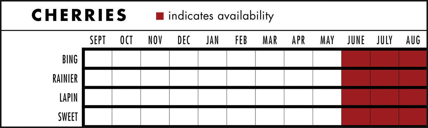 cherry-chart-2013-14.jpg
