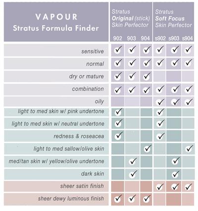 vapour-organic-beauty-STRATUS-formula-finder.jpg