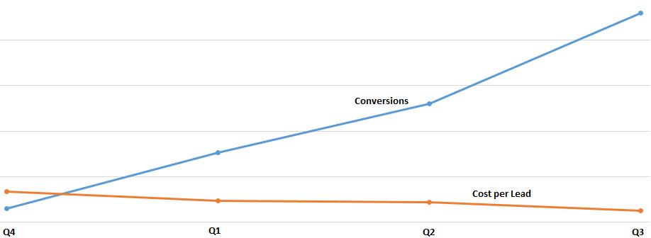 RBG graph.png
