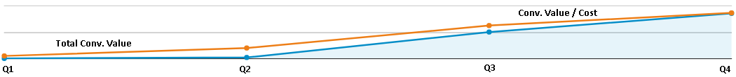 Starbuy - graph.png