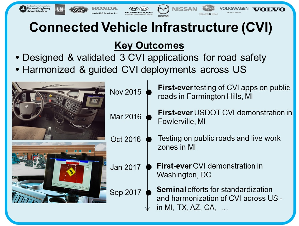 Connected-Vehicle-Infrastructure.jpg