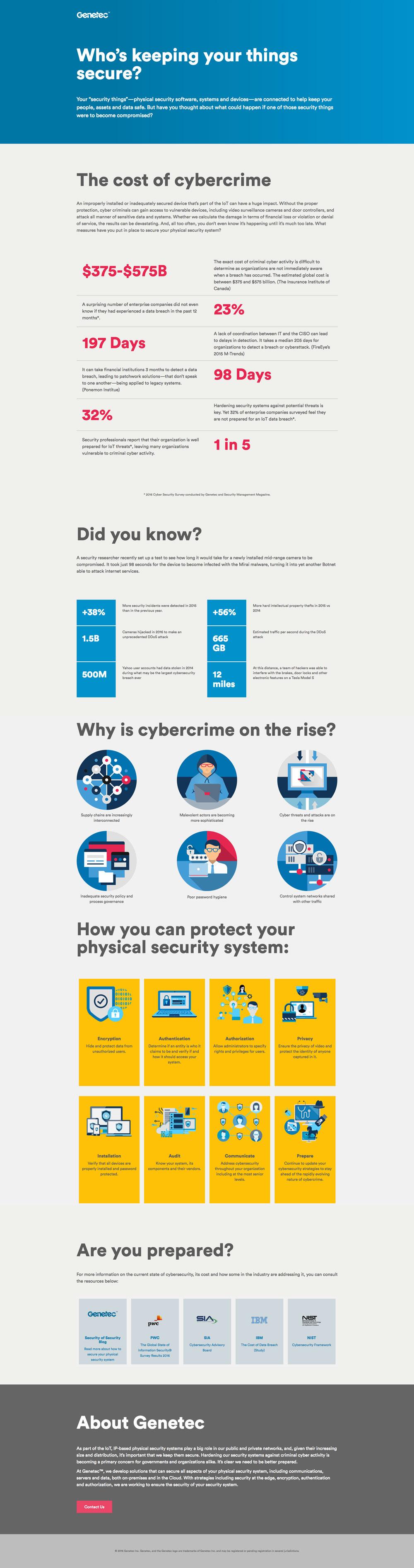 Security-of-security.jpg