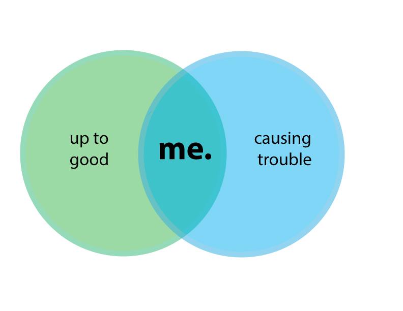 venn-diagram.jpg