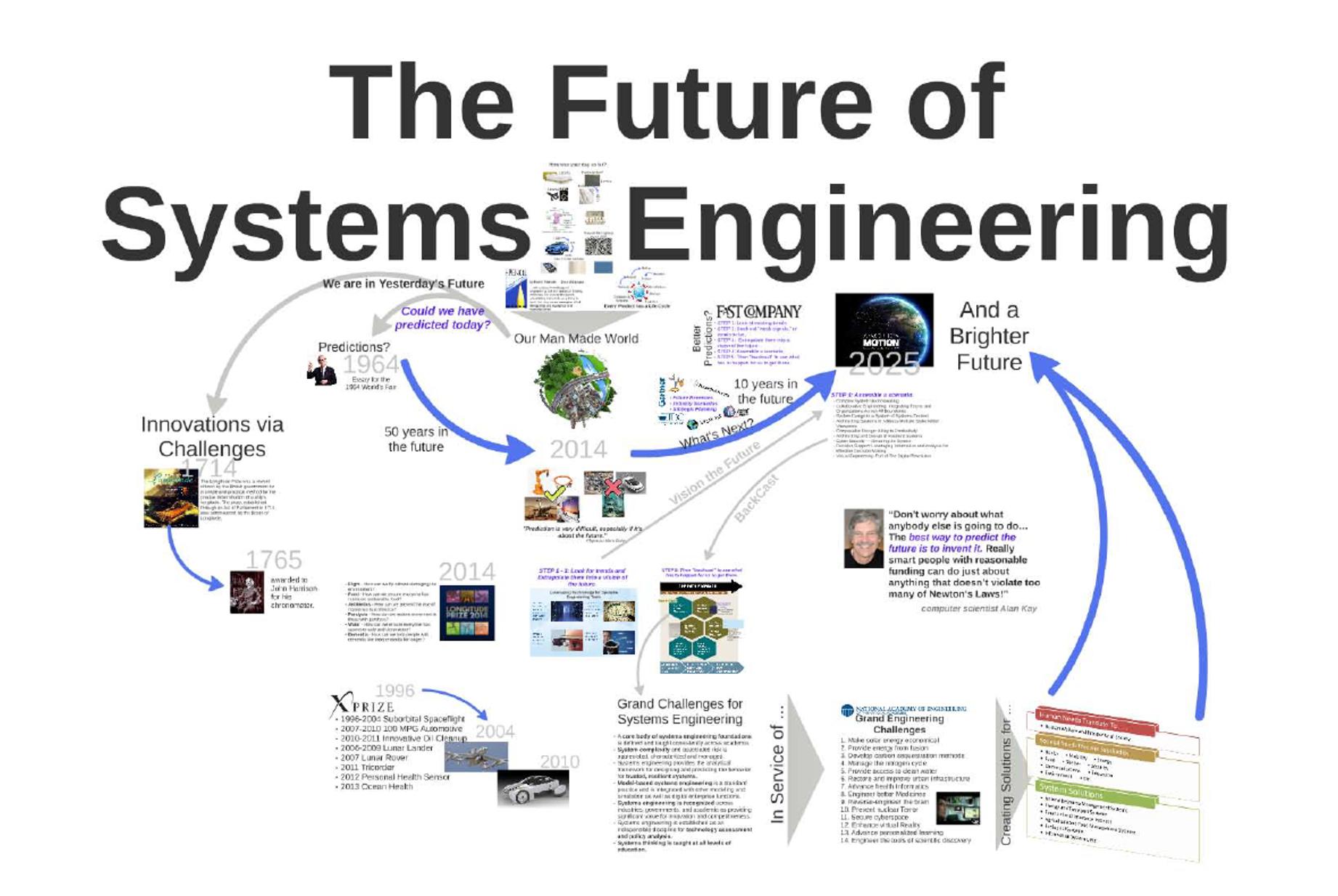 futureSE(Thumbnail).png