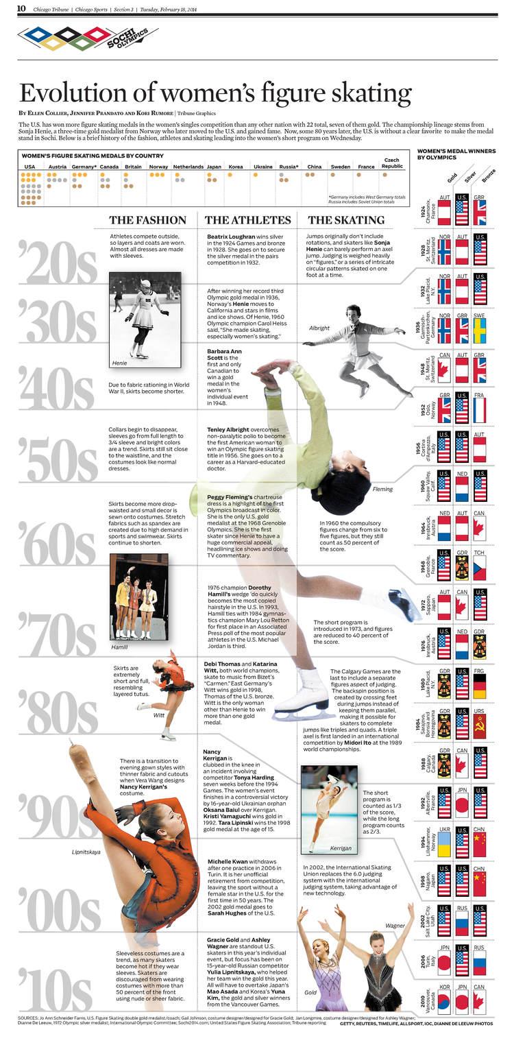 figure+skating+graphic.jpg