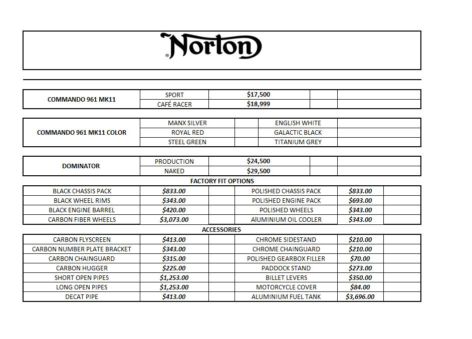 Norton-Order-Form-Image.JPG