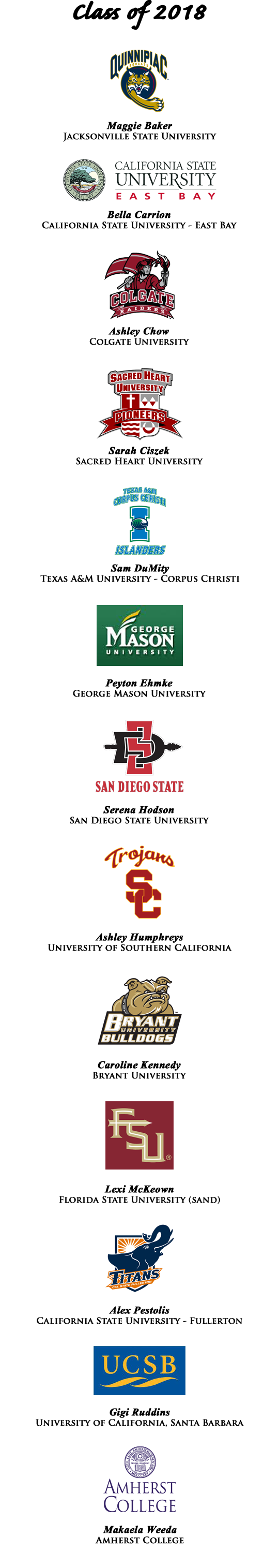 College Commitments 2018.png