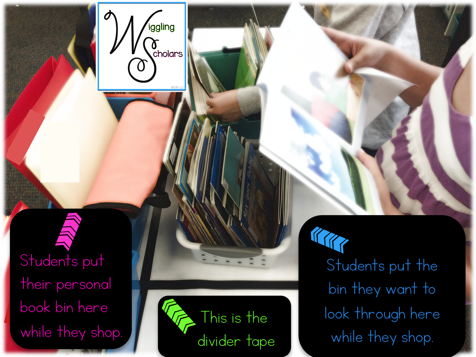Book Shopping Table Organization by Wiggling Scholars