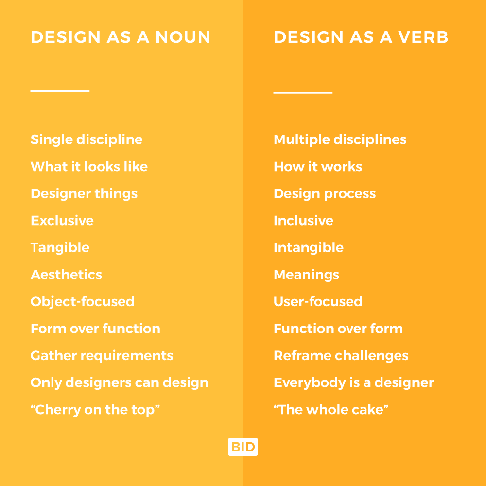 Instagram: @businessinnovation.design