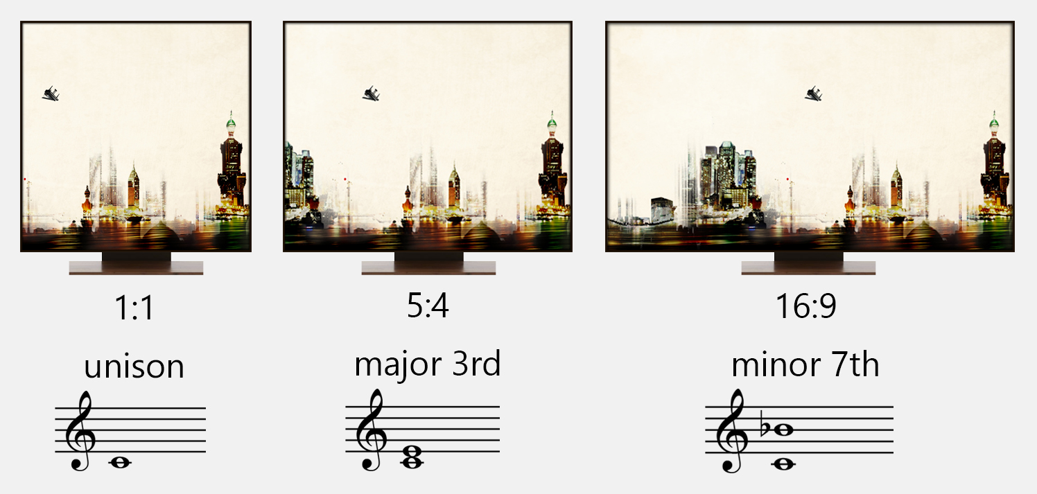 Different screen aspect ratios and their equivalent in music / Photo from  Lisan Al Tarab  album cover.