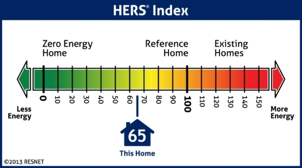 hers index scale_02.jpg