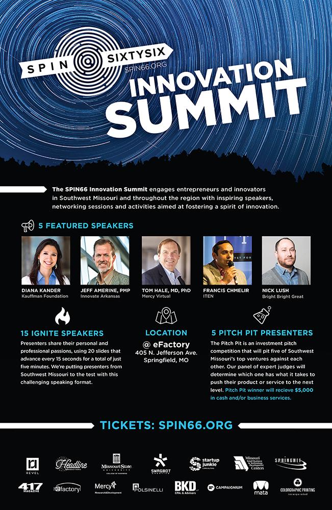Spin66 Innovation Summit Poster