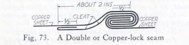 Fig.73. A Double or Copper-lock Seam