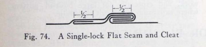 Fig. 74. A Single-lock Flat Seam and Cleat