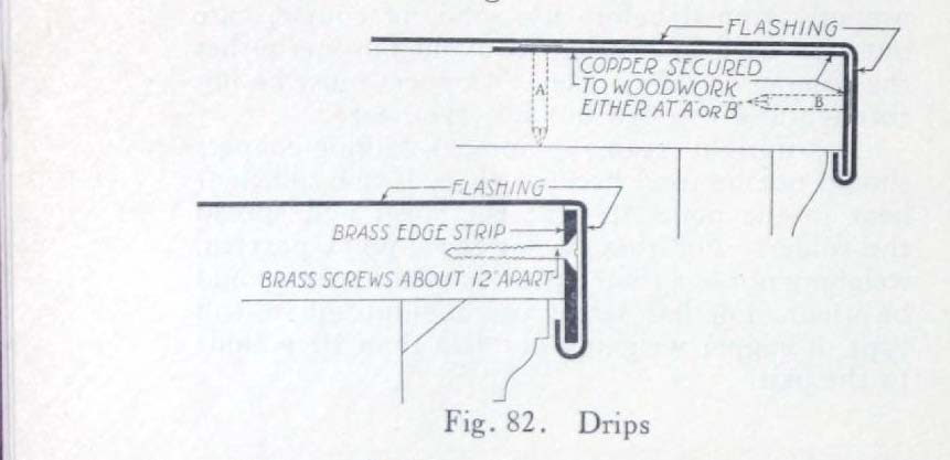 Fig. 82. Drips.