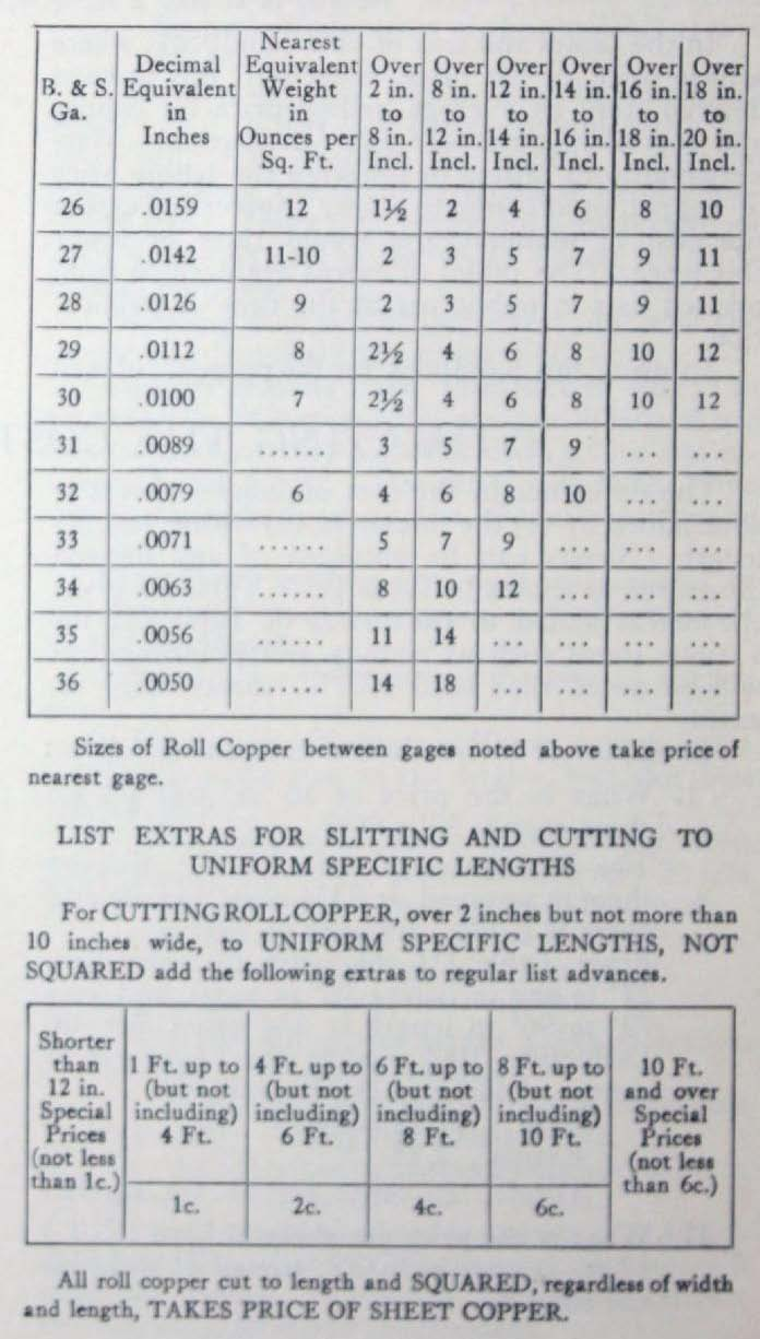 Copper Flashing - Copper And Brass Research Association - Page 60 - 4.jpg