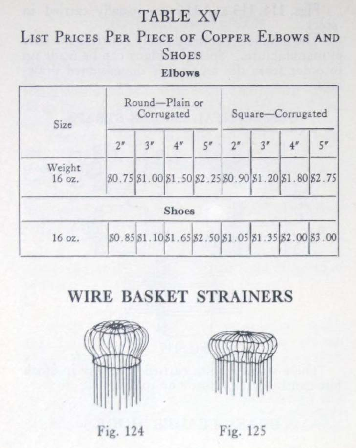 Copper Flashings - Copper And Brass Research Association - Page 66 - 1.jpg