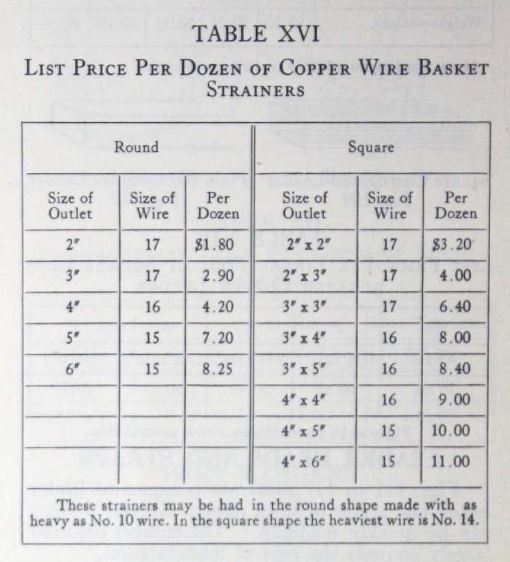 Copper Flashings - Copper And Brass Research Association - Page 66 - 2.jpg