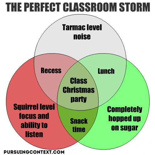 the perfect classroom storm.jpg