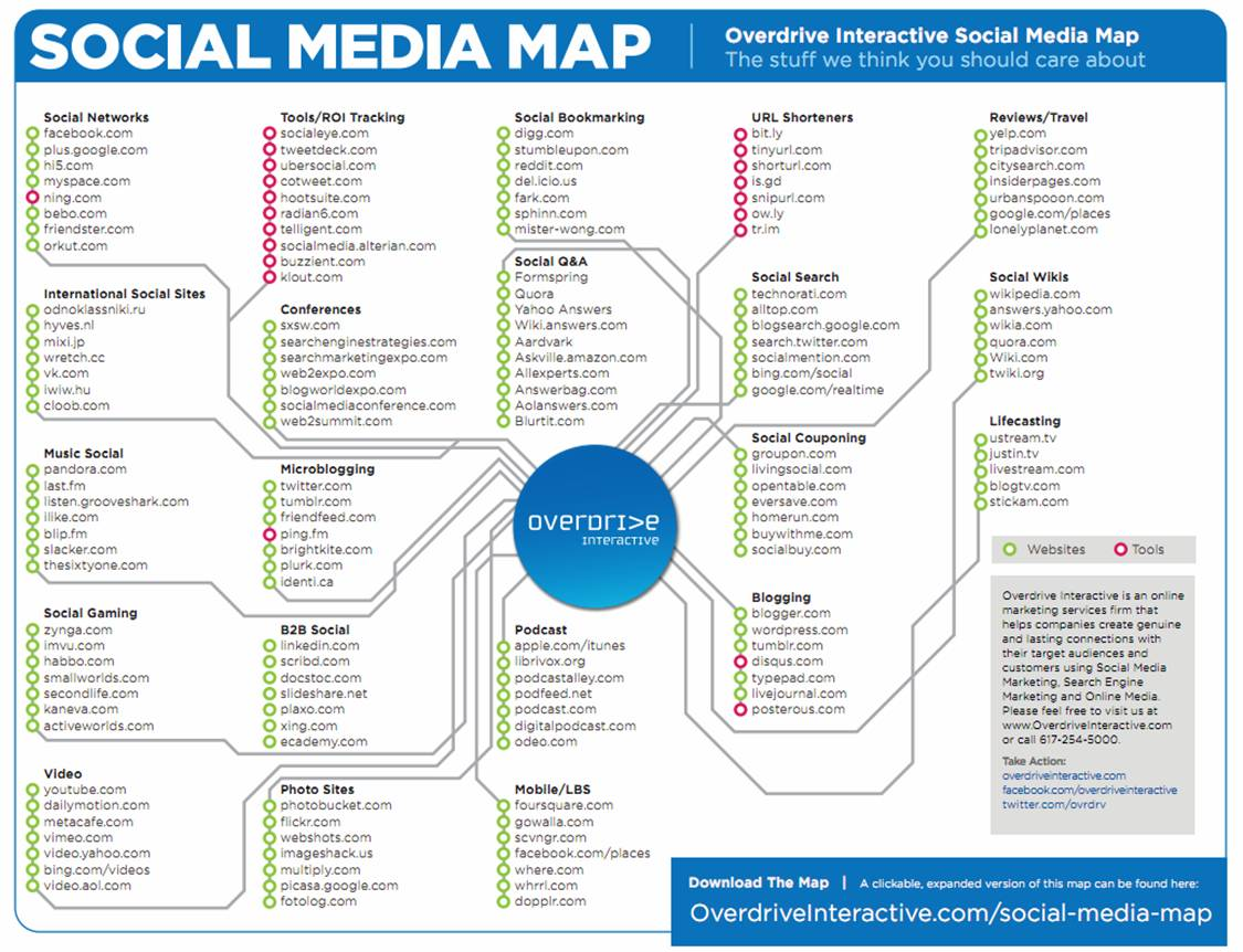 social-media-tools-map.jpg