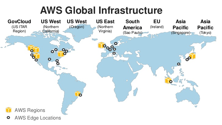 overview-of-amazon-web-services-9-728.jpg