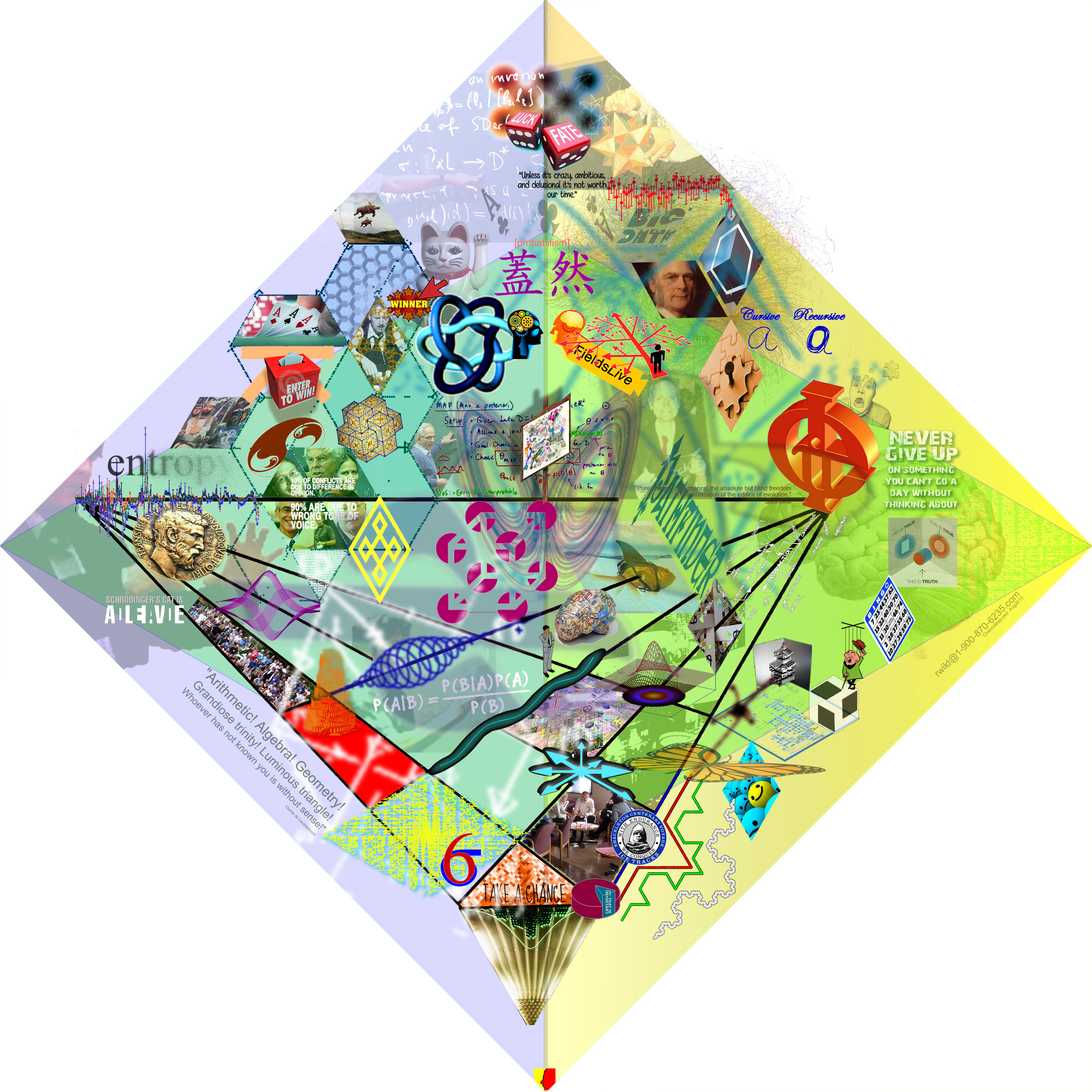 "RON WILD   Chance Map,  2015  Digital Print on Canvas  44""x 44"""