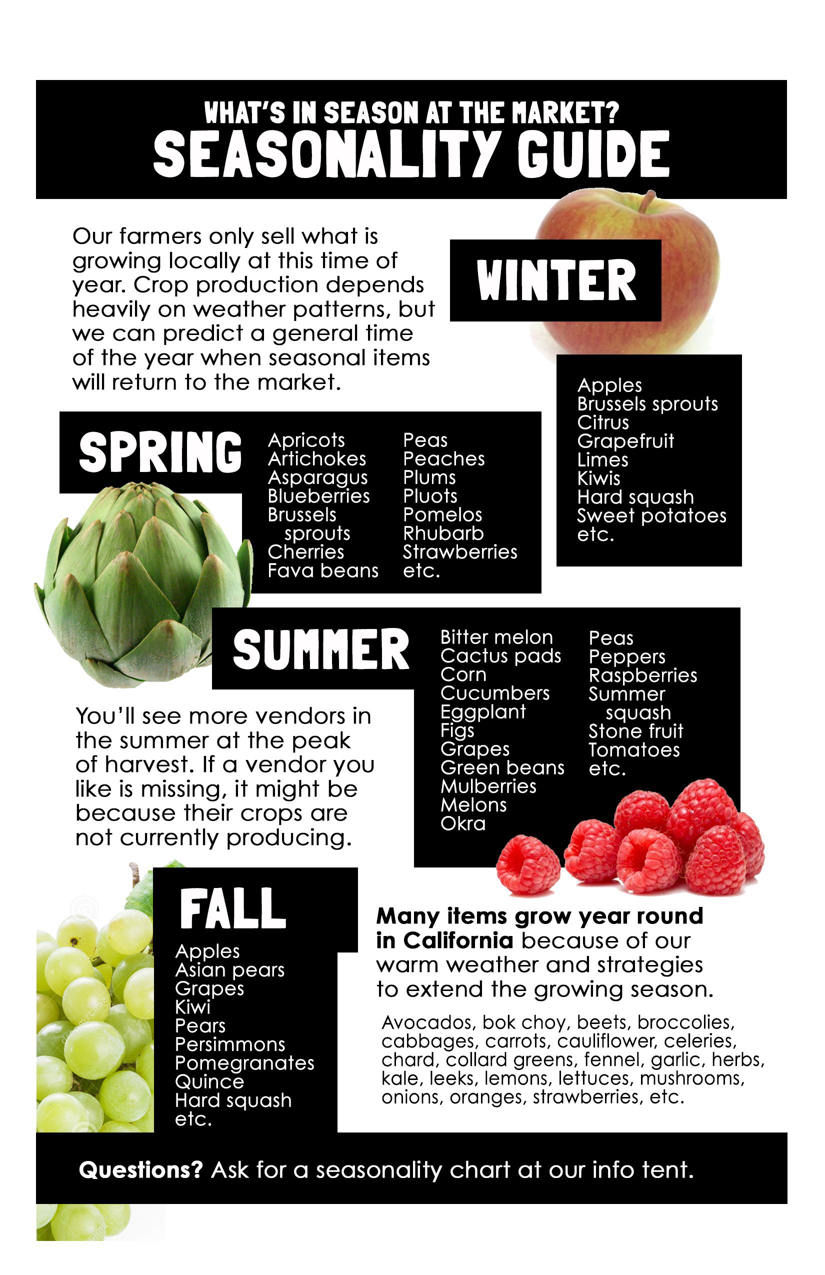 HOCFM Flier_Seasonality Guide.jpg