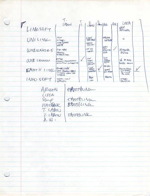EarthLink+original+notes+1994_Page_02.jpg