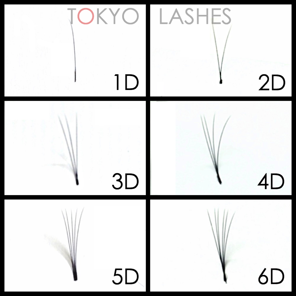 How fans for the Russian volume lashes are made