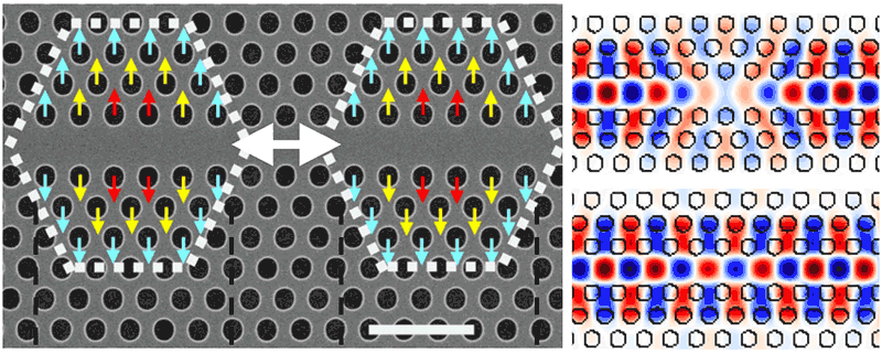 Image: Coupled photonic crystal cavity with embedded quantum dots.