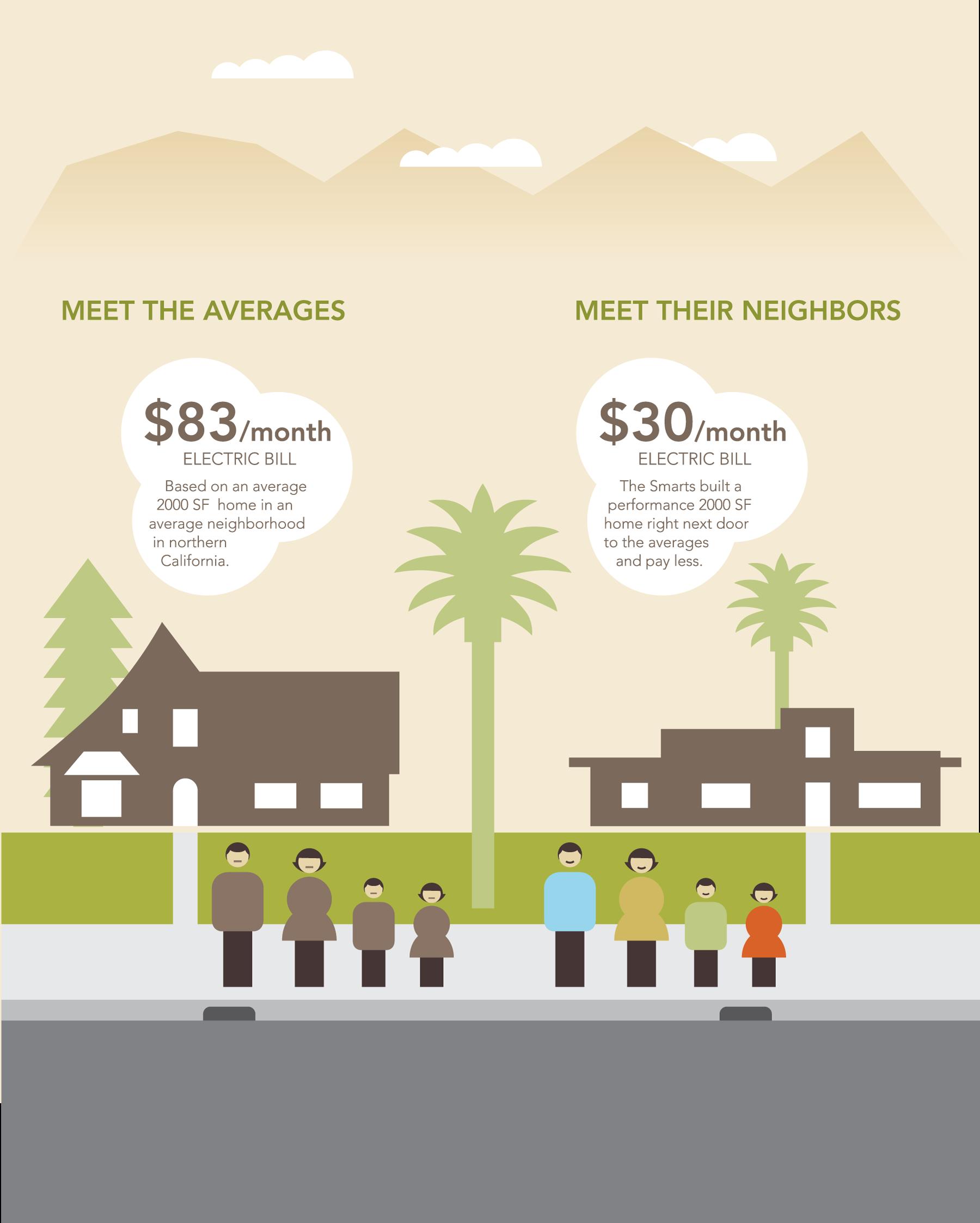 Electric bill savings illustration by Mark Mularz of Fetch Design.