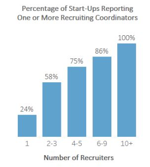 Recruiting Coordinator A.JPG