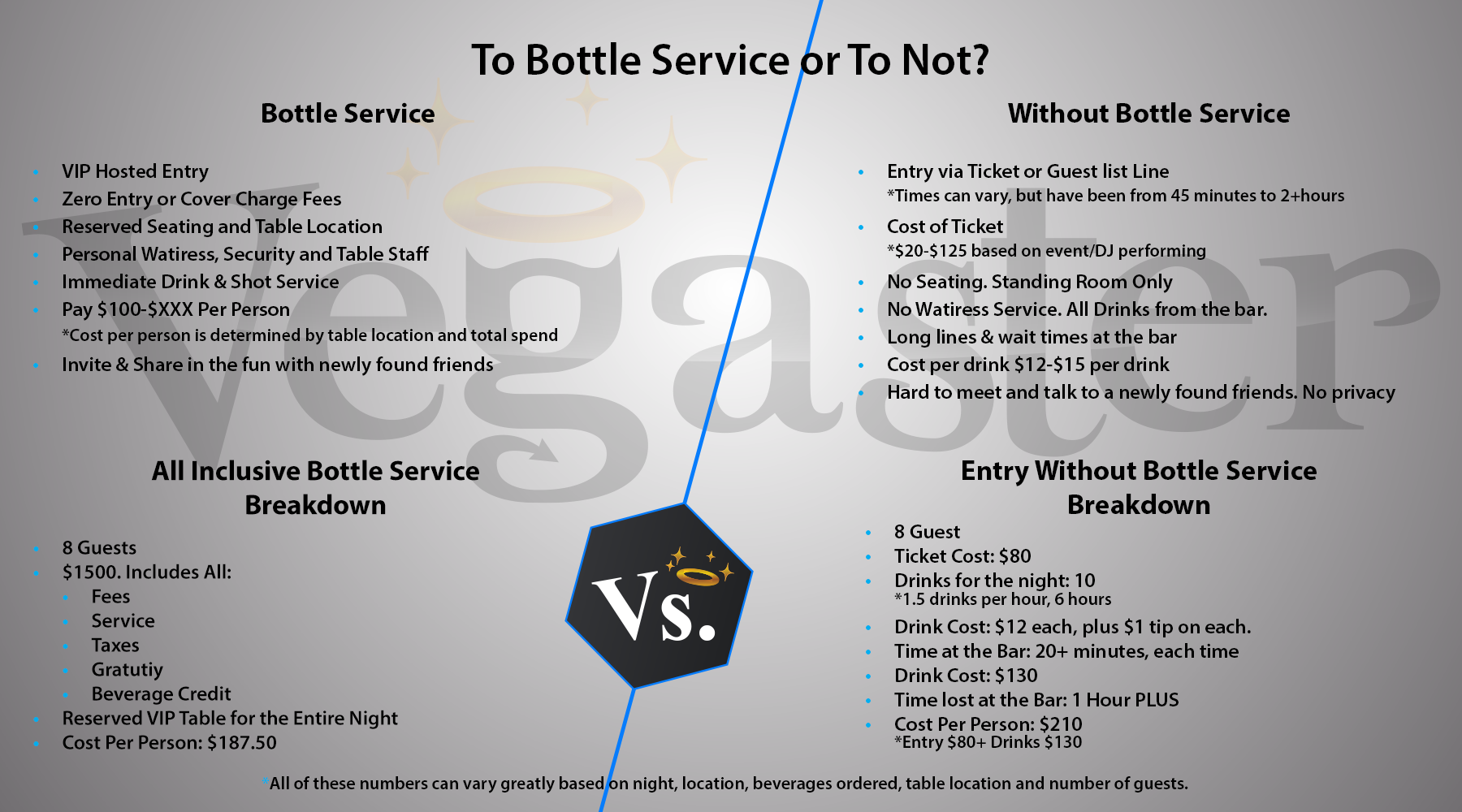 VIP Bottle Service Breakdown. The REAL cost!