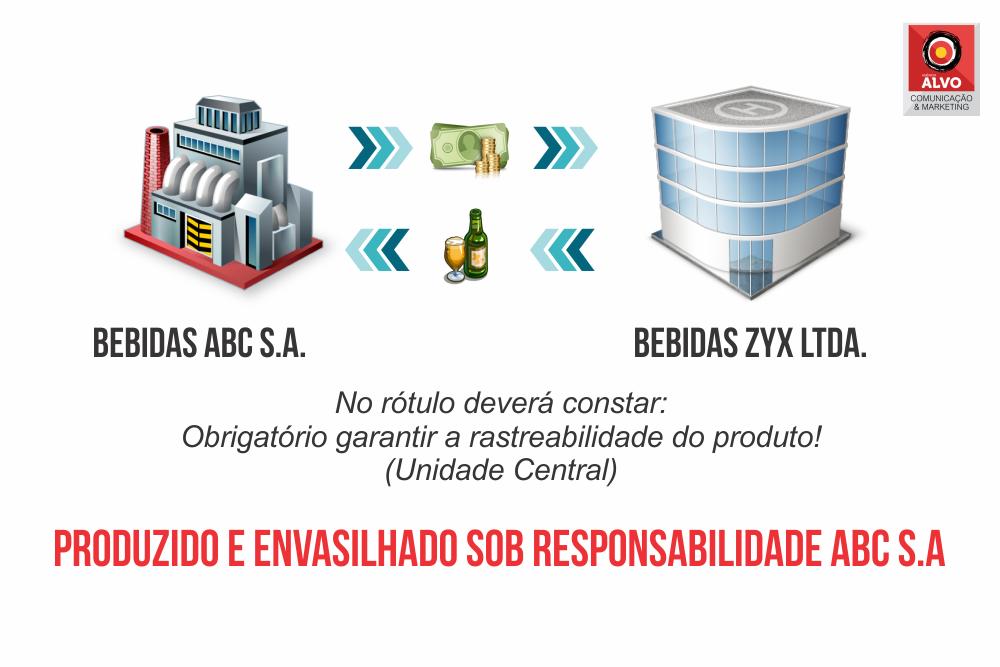 Bento Ferreira, do blog de design, preparou essa figura para explicar como fica o rótulo de cervejarias ciganas (Foto: Divulgação)