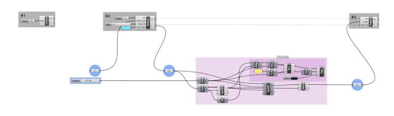 Figure 2 - Python Component solution