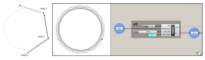 Figure 3 - After 60 iterations