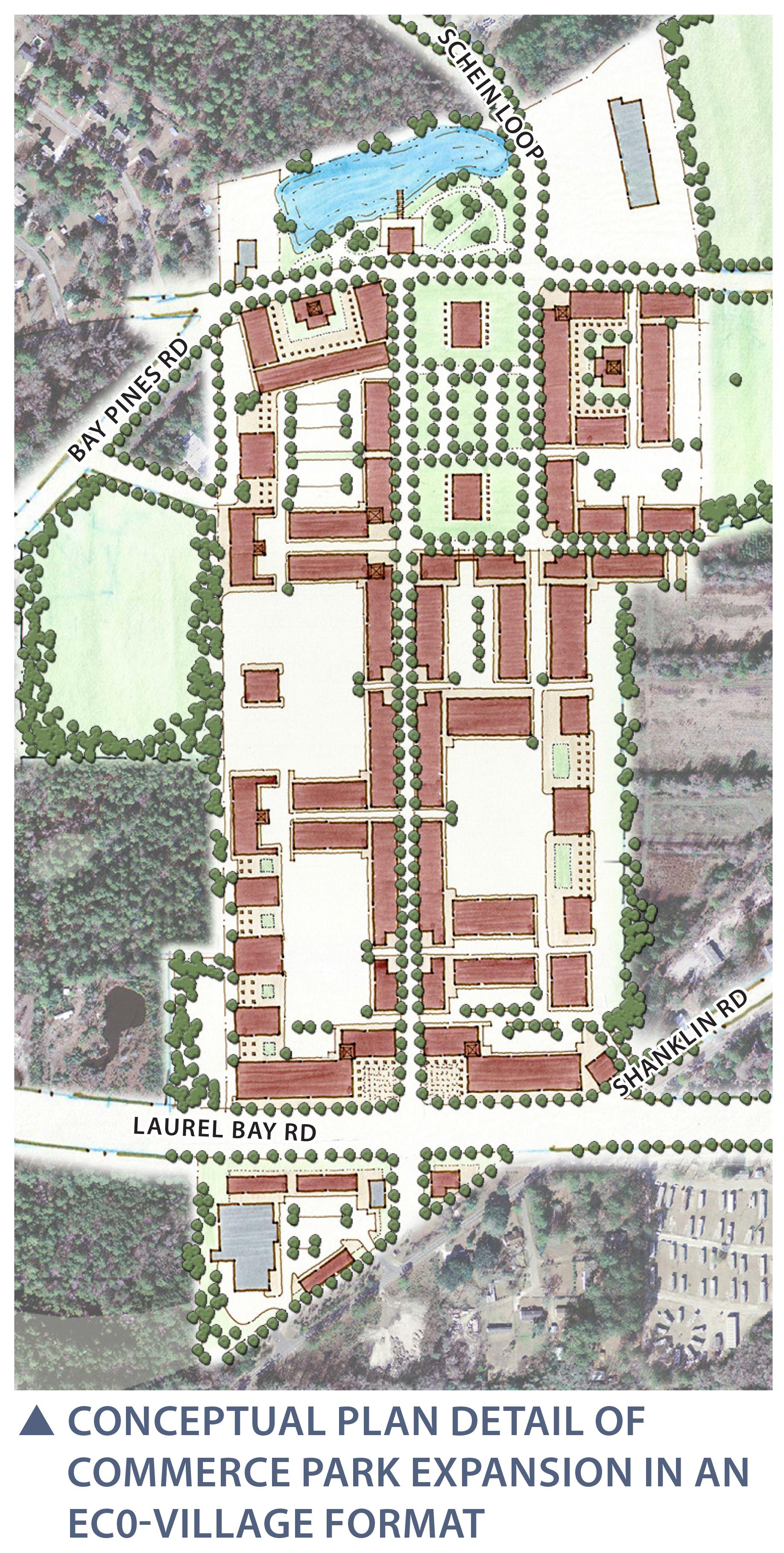 Industrial Sprawl Repair plan detail