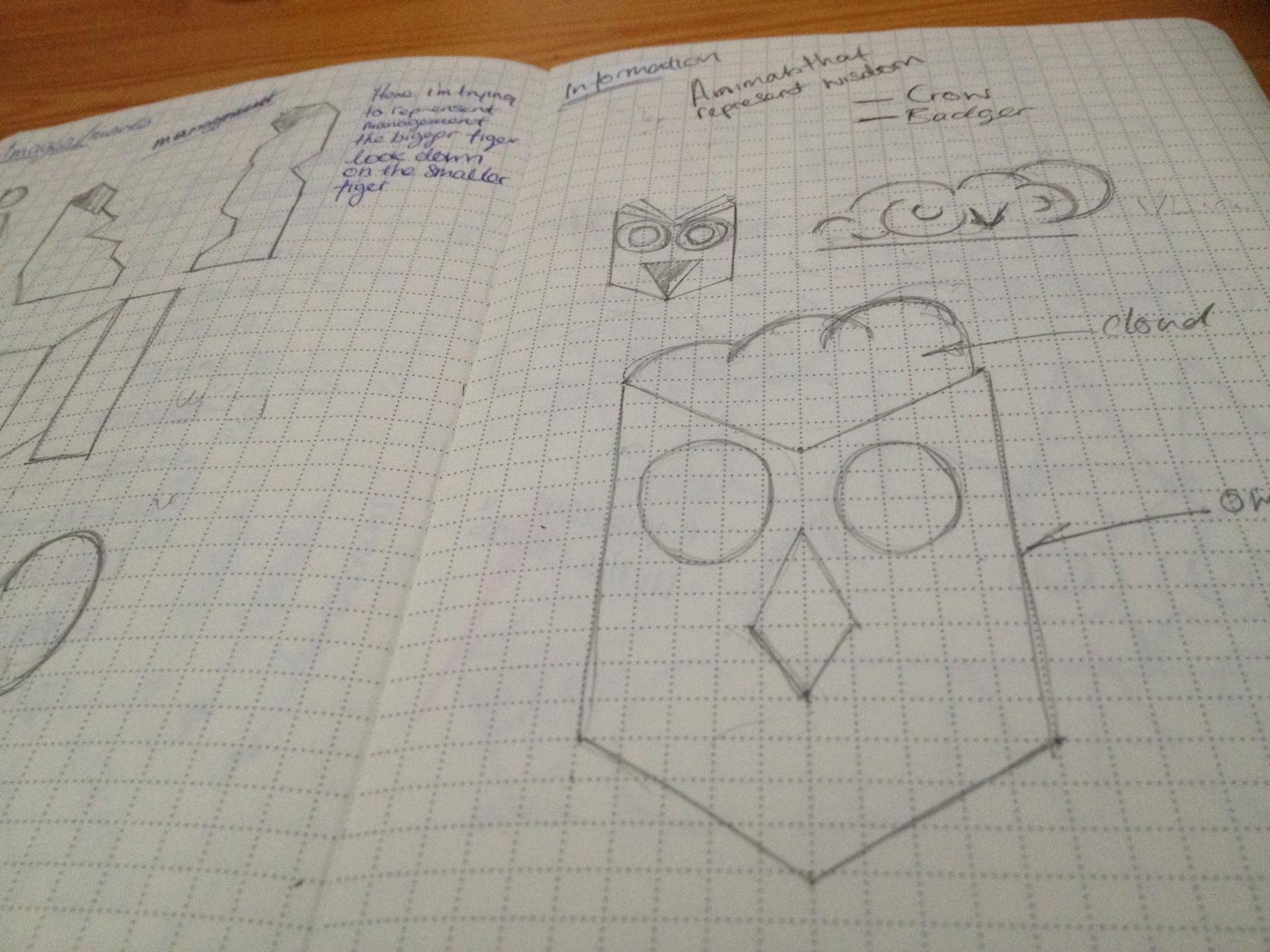 Sketch pad 5.JPG