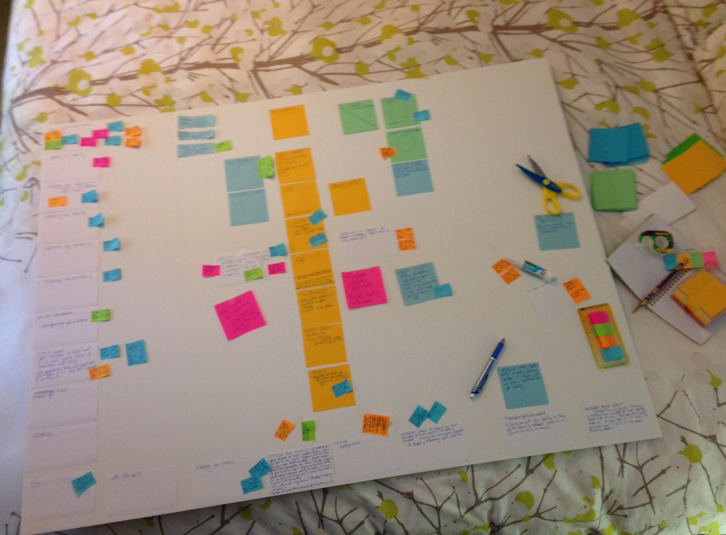 Plotting board. It's a trifold! They're not just for science projects.
