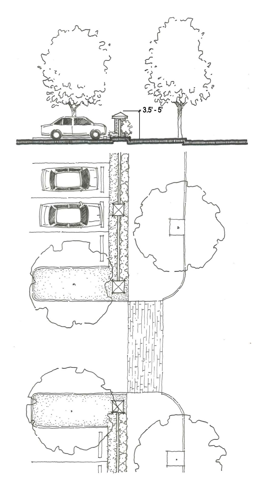 Streetscreen Diagram