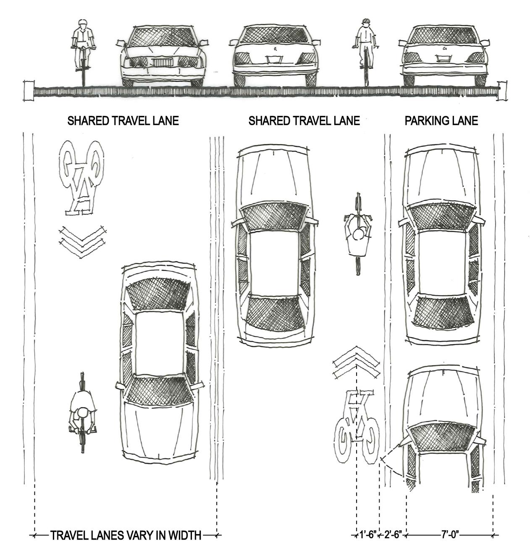 """Sharrows"" - Integration of Bike Lanes"