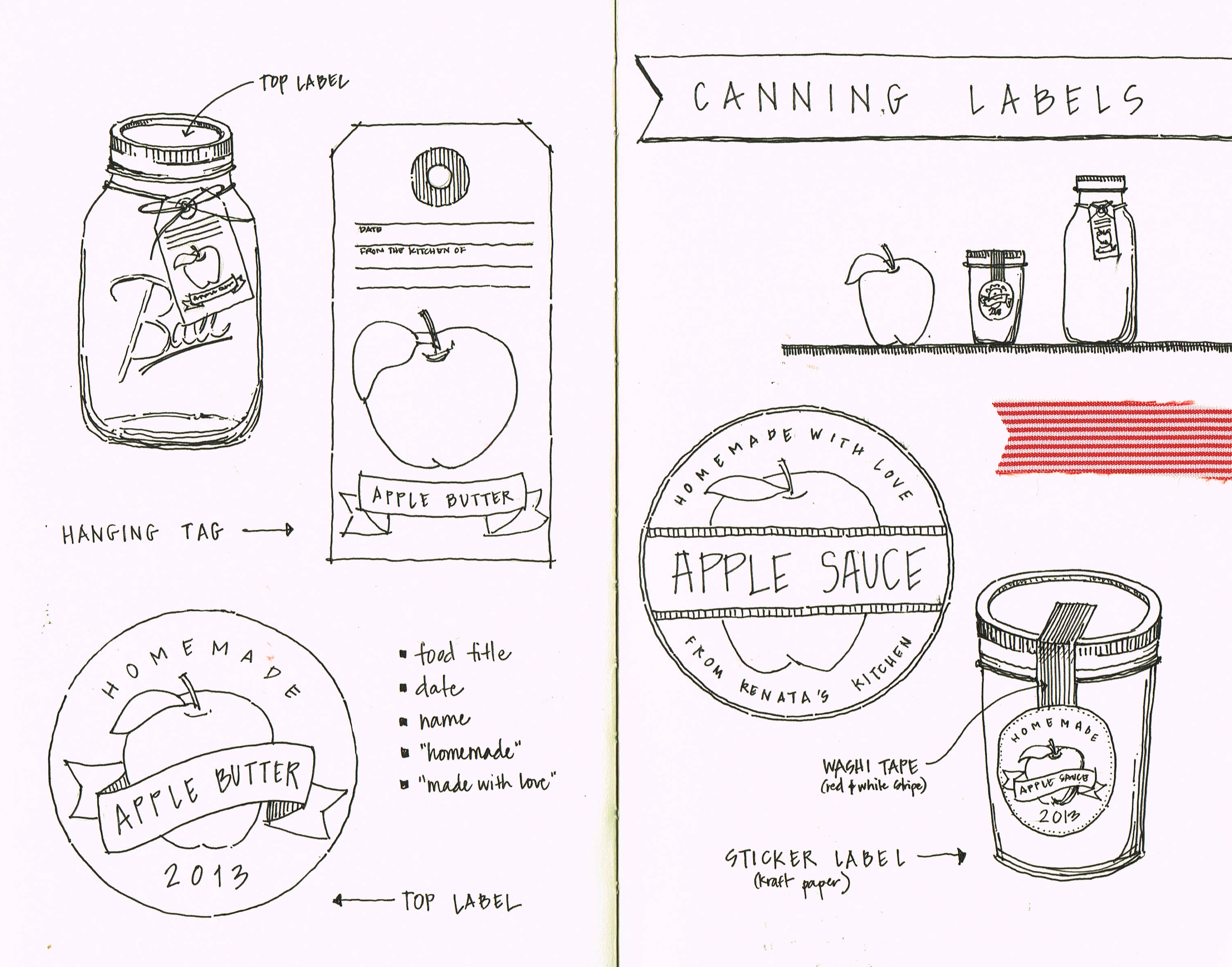 CanningLabels_Sketch.jpg