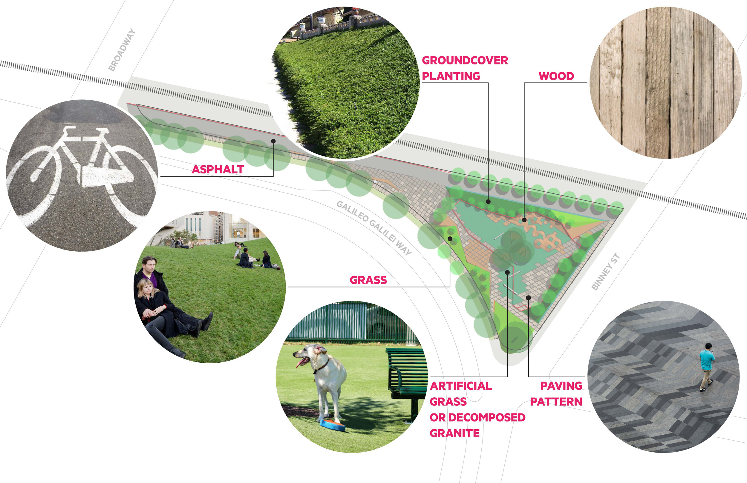 Above: Latest Binney Street Park design concepts from CDD and Stoss Landscape Urbanism in November 2017