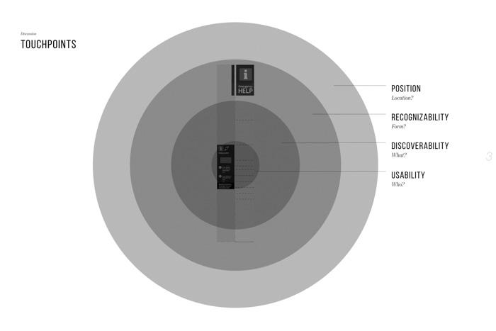 1905_Process - Help Point-9.jpg