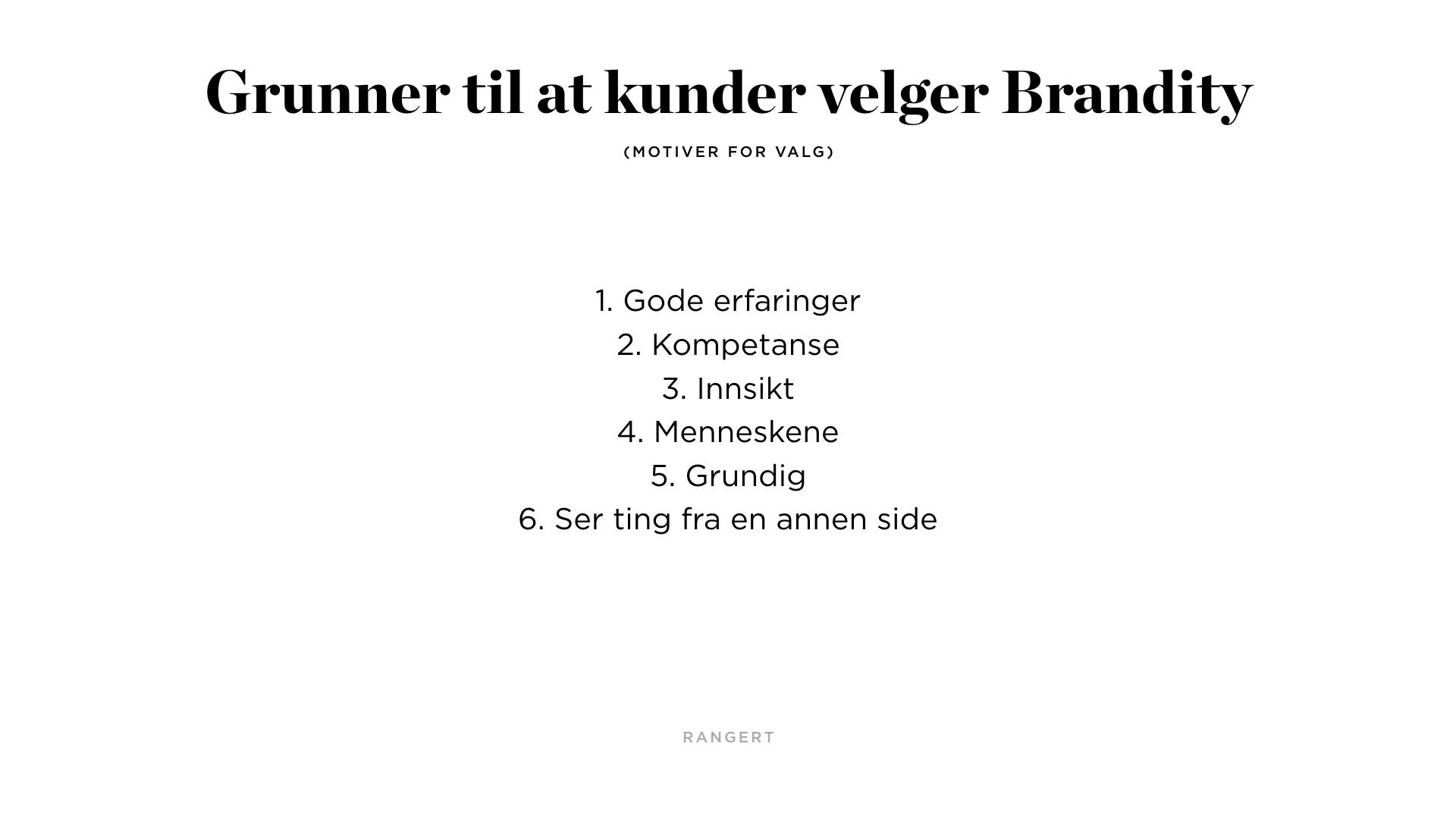 Brandity BrandMap 2018 for Squarespace.007.jpeg